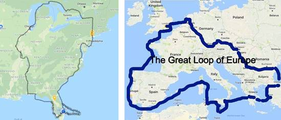 The Great Loop Pictures